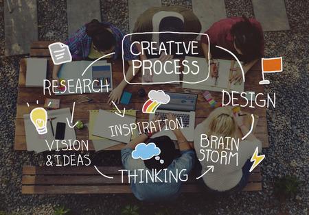 inspiration: Creative Process Inspiration Ideas Design Brainstorm Concept