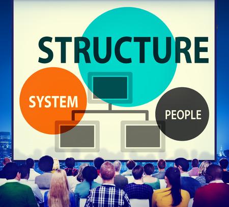 diagrama de flujo: Business Structure Flowchart Corporate Organization Concept Foto de archivo