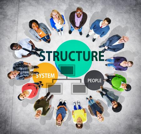 szerkezet: Az üzleti szerkezet folyamatábra Vállalati szervezet fogalma Stock fotó