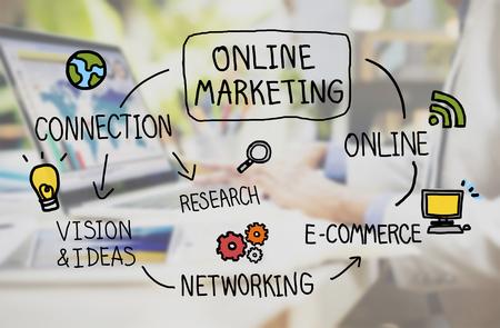 Concept de vision de stratégie de réseautage numérique de marketing en ligne
