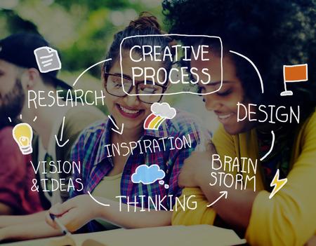 discussing: Creative Process Inspiration Ideas Design Brainstorm Concept