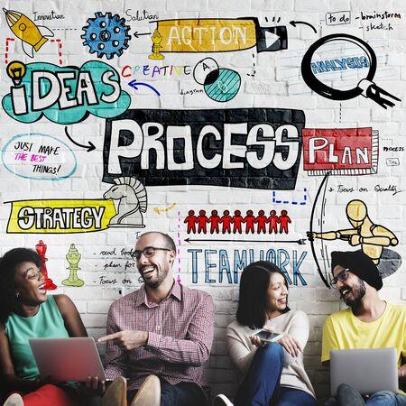 action plan: Process Plan Action Business Concept