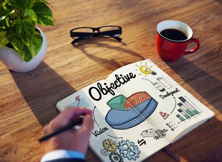 proposito: Aspiraciones objetivo Objetivo Objetivo Concepto Propósito
