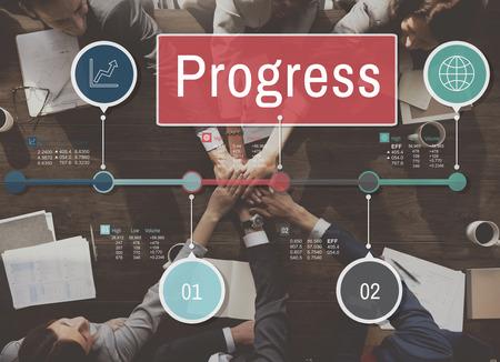 companionship: Progress Improvement Investment Mission Develoment Concept