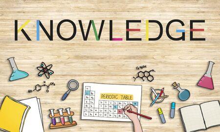 an understanding: Knowledge WIsdom Intelligence Insight Understanding Concept