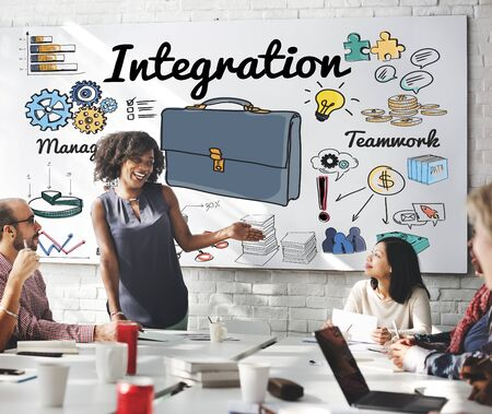 to incorporate: Integration Blend Combine Merge Unite Consolidate Concept