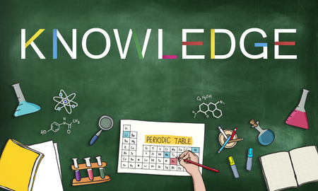 perceptive: Knowledge WIsdom Intelligence Insight Understanding Concept