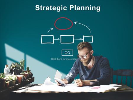 戦略的計画ミッション目的プロジェクト コンセプト