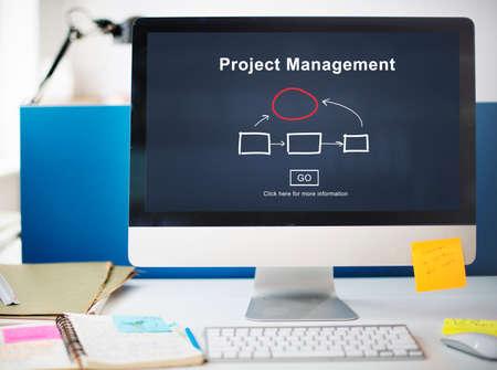 methods: Project Management Corporate Methods Business Planning Concept