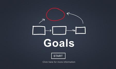 Goals Doel Aspiration Believe Dreams Verwachtingen Concept Stockfoto