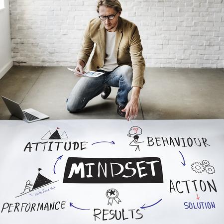 Mindset Wiara Dyscyplina Doświadczenie Wiedza Concept
