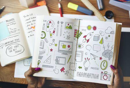 inspiration: Imagination Inspiration Ideas Creativity Design Concept