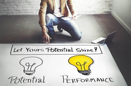 Potentiële prestatievermogen Motivation Skill Concept