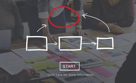 flowchart: Flowchart Corporate Management Process Concept