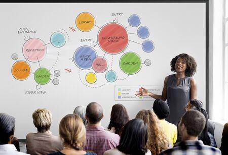 Planificar Espacio Coworking Cartografía de la mente Concept