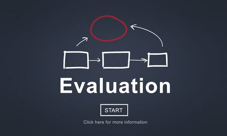 suggestions: Evaluation Communication Feedback Response Concept