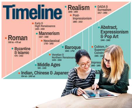 narrative: Timeline Journey Milestone History Narrative Storyline Concept