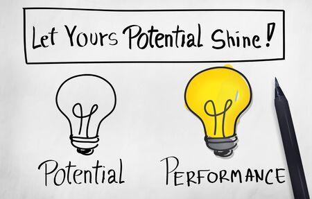 accomplishment: Potential Performance Efficiency Accomplishment Concept