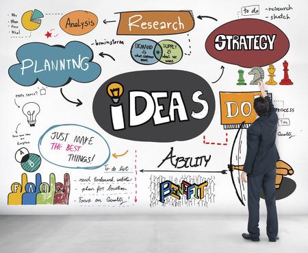 Plan de Diseño Visión idea ideas Objetivo Concepto Misión