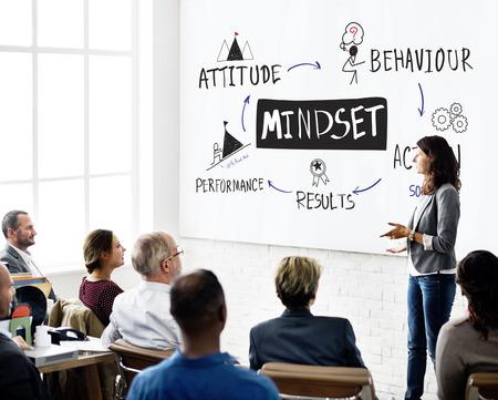 Mindset Belief Disziplin Erlebnis Wissen Konzept