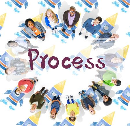 Process Method Organization Procedure Concept