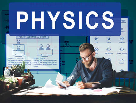 place to learn: Physics Complex Experiment Formula Function Concept