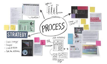 Proces actie activiteit Practice Procedure Task Concept Stockfoto