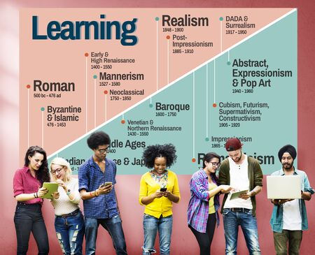 social history: Learning Art History Timeline Facts Concept