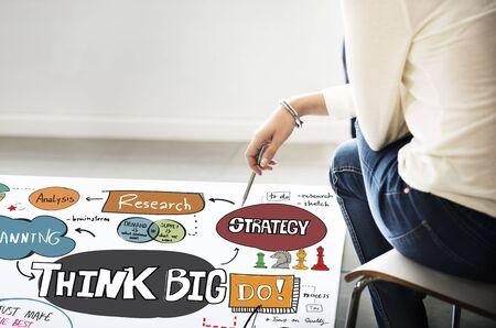 optimism: Think Big Positive Optimism Idea Intention Concept