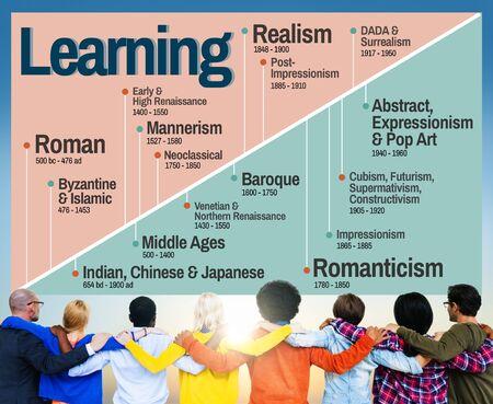 civilisation: Learning Art History Timeline Facts Concept