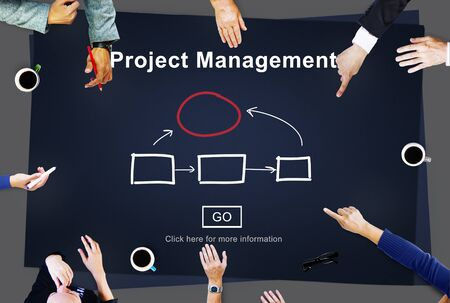 methods: Project Management Corporate Methods Business Planning Concept