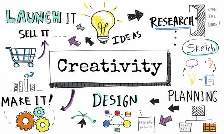 skill: Creativity Ideas Imagination Skill Solution Concept Stock Photo