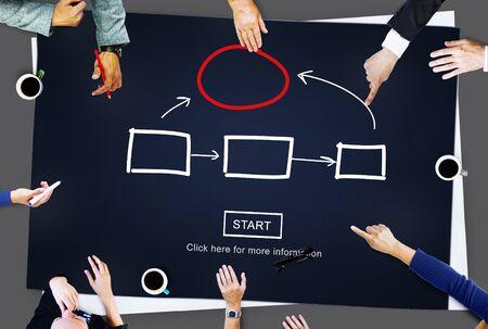 fundamentals: Flowchart Corporate Management Process Concept