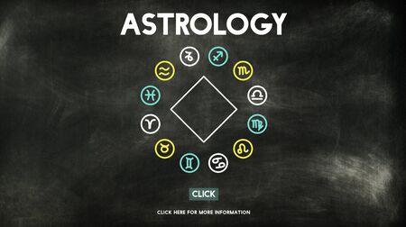 Astrology Astronomy Horoscope Fortune Telling Zodiac Concept