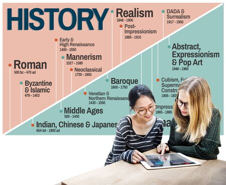 an era: History Period Era Events Knowledge Concept