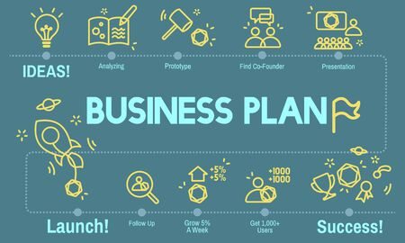 Business Plan Corporate Direction Guide Operation Concept