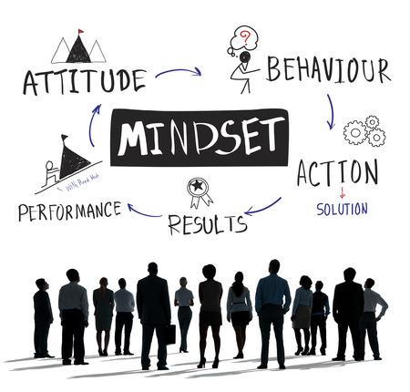 Mindset Croyance Discipline Expérience Concept Connaissance Banque d'images