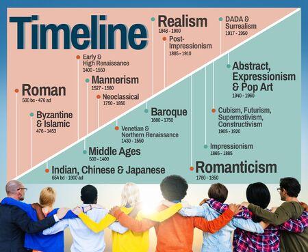 multi story: Timeline Journey Milestone History Narrative Storyline Concept