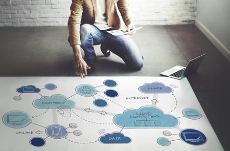 Nube Informática Redes Conexión Concpet