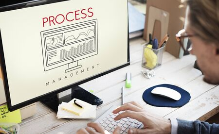 methods: Business Process Strategy Methods Operation Concept