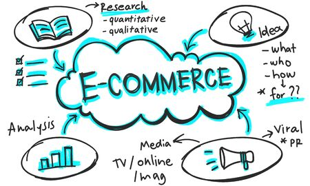 selling service: Advertisement Marketing Promotion Commerce Business Concept
