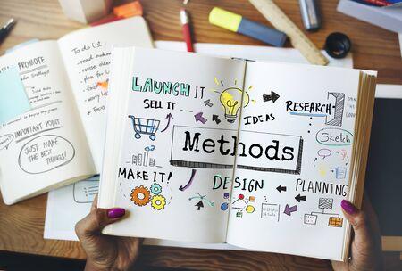 method: Method Strategy Business Workflow Progress Concept