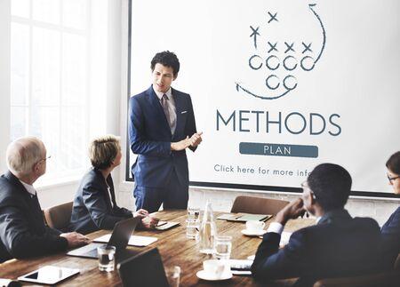 accomplish: Methods Accomplish Approach Procedure System Concept