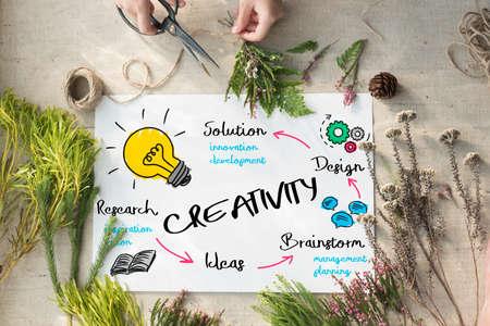 paper arts and crafts: Creativity Design Process Graphics Concept Stock Photo