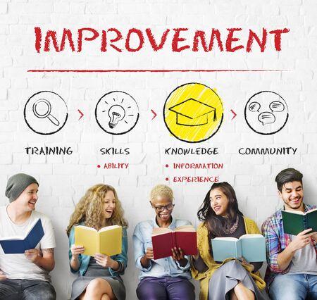 Persoonlijke Ontwikkeling Improvement vooruitgang Aspiraties Concept