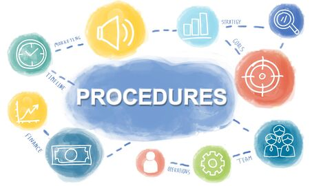 procedure: Business Strategy Policy Procedure Concept