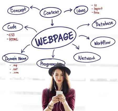 Webpage Browser Data Digital Internet Network Concept Stock Photo