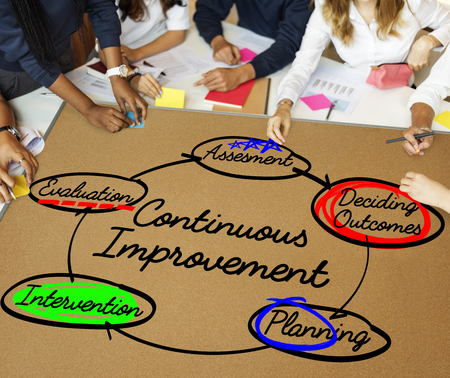 Continuous Improvement Workflow Process actieplan Concept