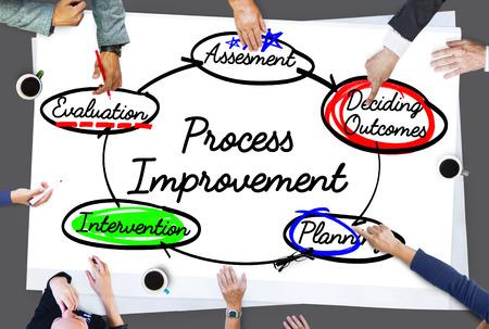 Amélioration des processus de workflow Plan d'action Diagramme Concept Banque d'images