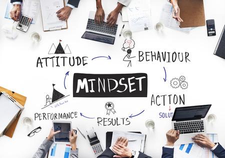 Mindset Belief Disciplina Experience Conoscenza Concetto